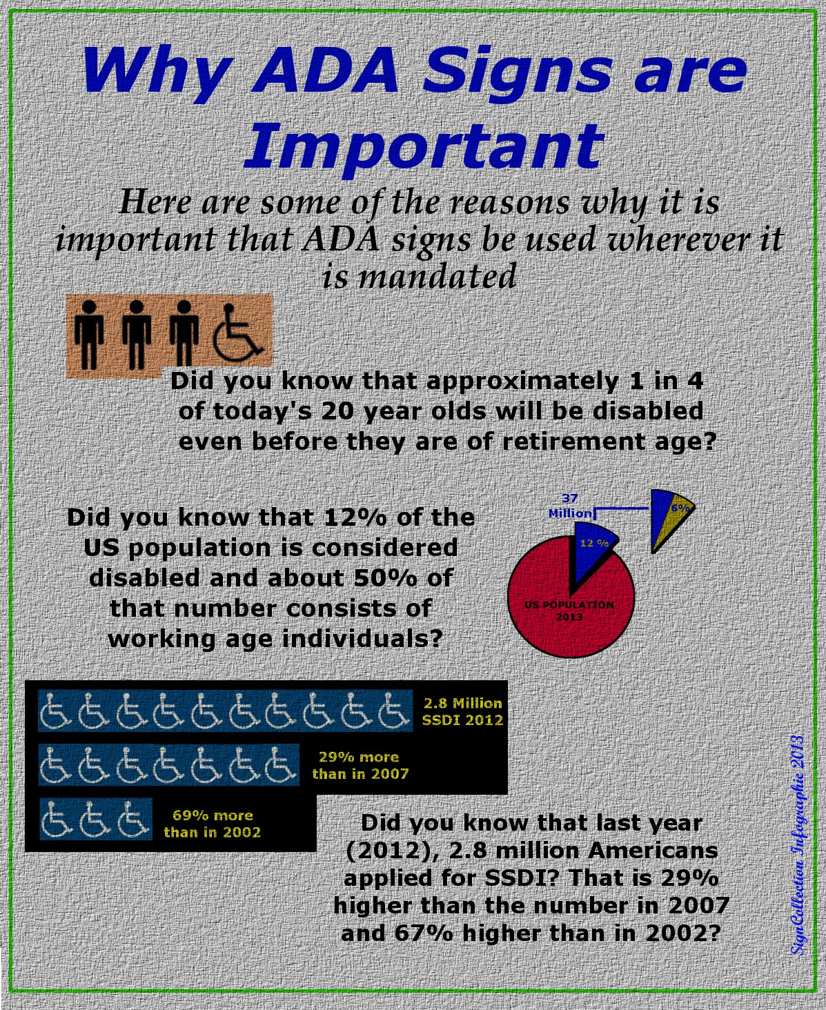 ADA Signs Infographic 1